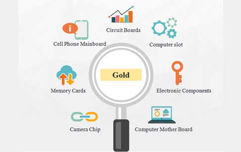How much gold is in circuit boards?